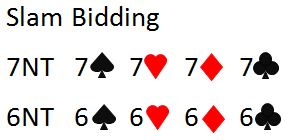 Slam Bidding Simplified