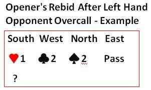 Opener's Rebid After Left Hand Opponent Overcall
