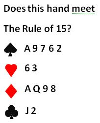 The rule of 15